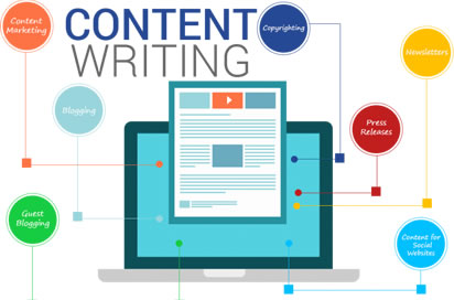 Content Writing Services for websites